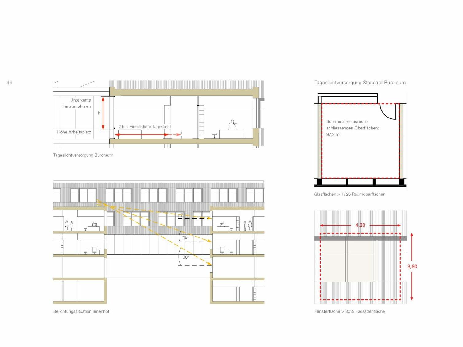 Neubau Firmengebäude Flexim GmbH Berlin_brandschutz plus eberl-pacan brandschutzplaner_Berlin_Detailzeichnungen Architekturbüro Roswag_Originalgröße