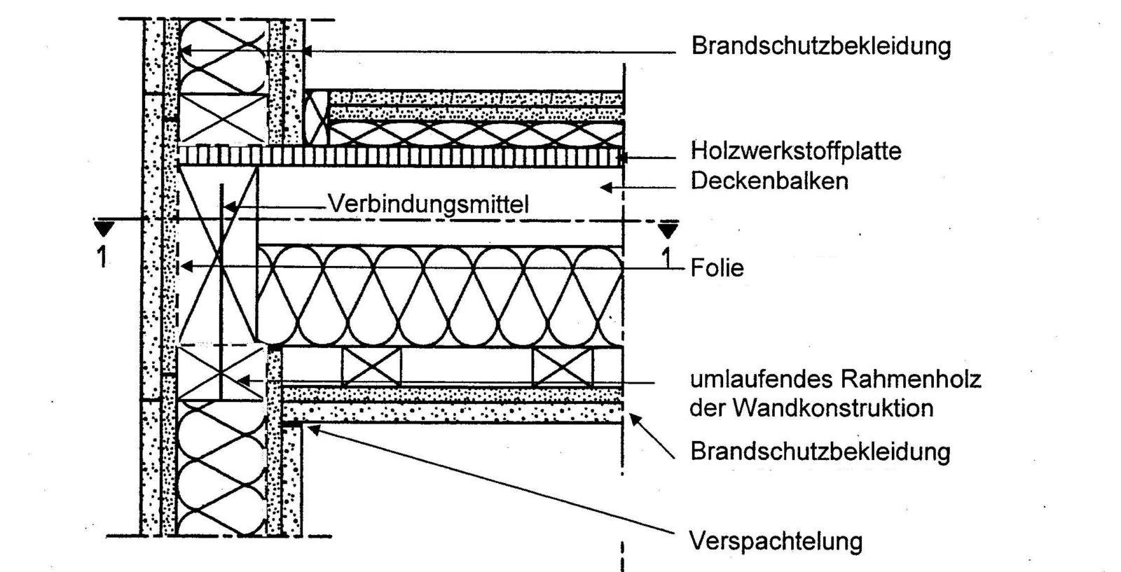 Schnitt_Erforderliche Kapselung von Holzbauteilen auf Basis der Holzbaurichtlinie_Quelle_M-HFHHolzR