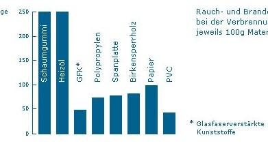 © Rauchmelder retten Leben 2014 Alle Rechte vorbehalten eobiont GmbH